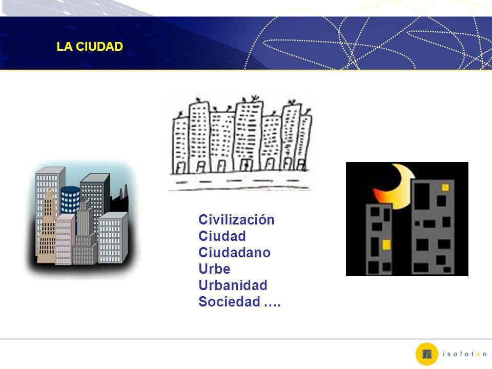 Civilización Ciudad Ciudadano Urbe Urbanidad Sociedad …. LA CIUDAD