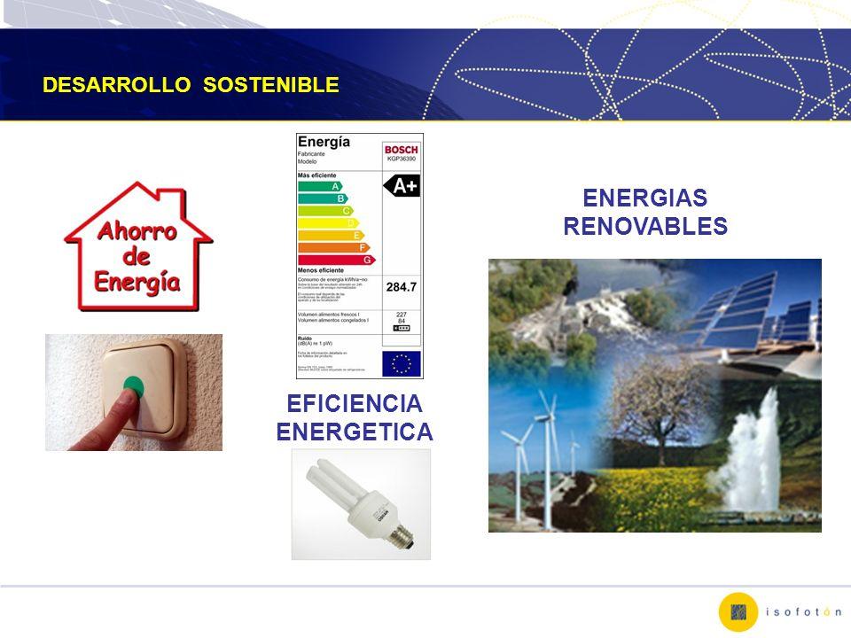 EFICIENCIA ENERGETICA DESARROLLO SOSTENIBLE ENERGIAS RENOVABLES