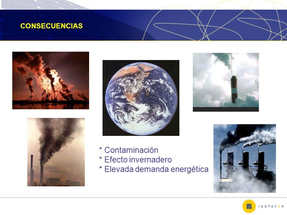 * Contaminación * Efecto invernadero * Elevada demanda energética CONSECUENCIAS