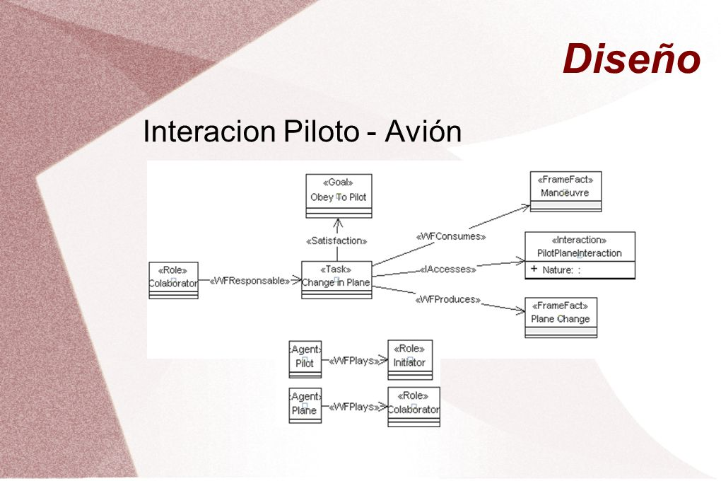 Diseño Interacion Piloto - Avión