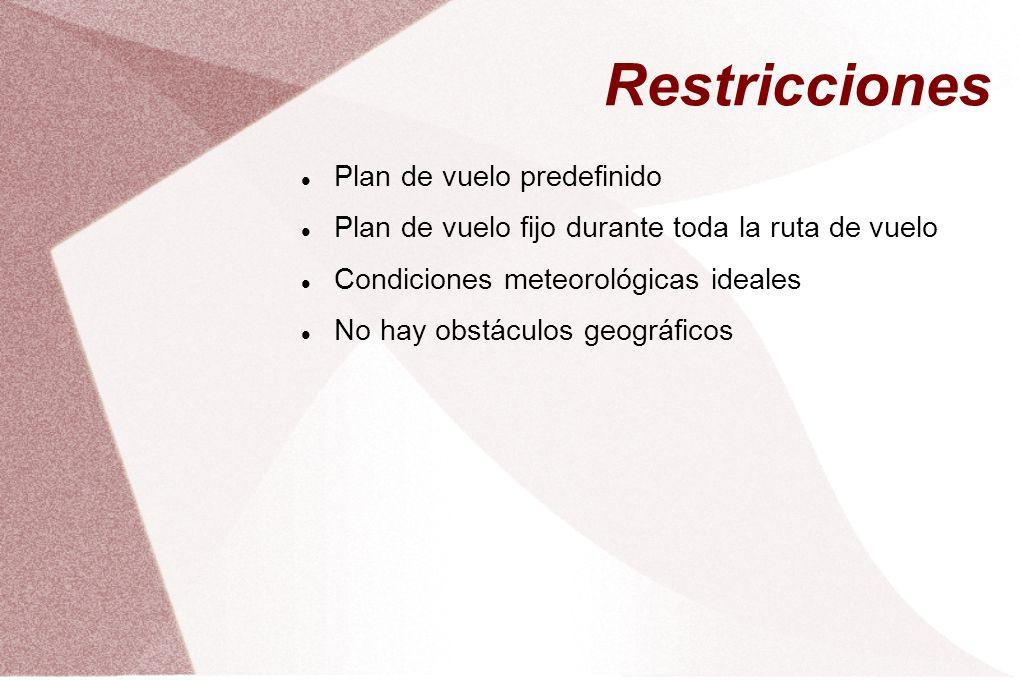 Restricciones Plan de vuelo predefinido Plan de vuelo fijo durante toda la ruta de vuelo Condiciones meteorológicas ideales No hay obstáculos geográficos