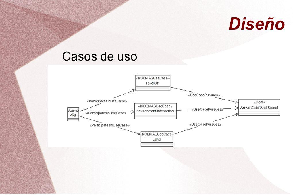 Diseño Casos de uso