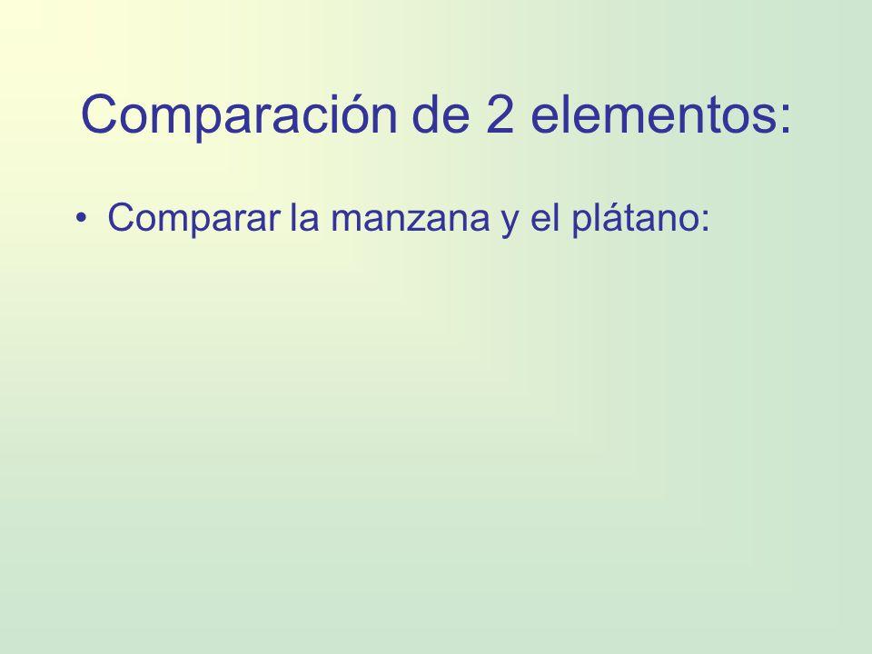 Comparación de 2 elementos: Comparar la manzana y el plátano:
