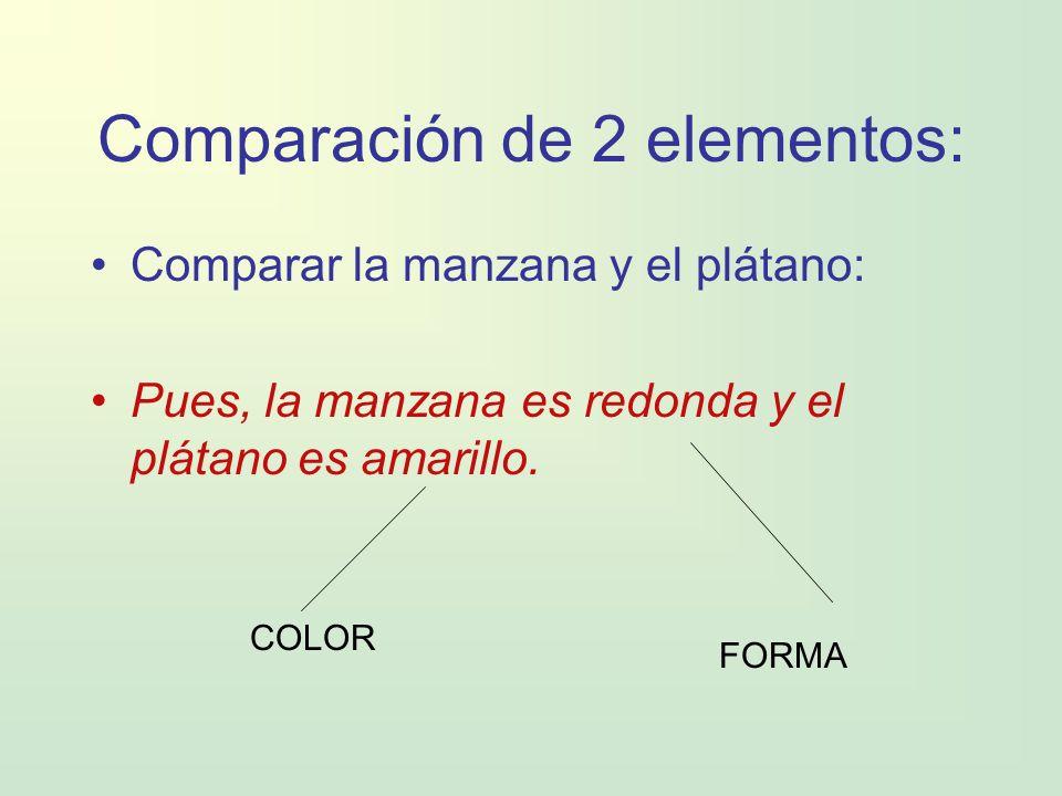 Comparación de 2 elementos: Comparar la manzana y el plátano: Pues, la manzana es redonda y el plátano es amarillo. FORMA COLOR