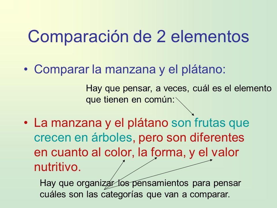 Comparación de 2 elementos Comparar la manzana y el plátano: La manzana y el plátano son frutas que crecen en árboles, pero son diferentes en cuanto a