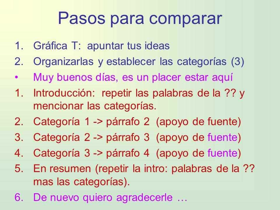 Pasos para comparar 1.Gráfica T: apuntar tus ideas 2.Organizarlas y establecer las categorías (3) Muy buenos días, es un placer estar aquí 1.Introducc