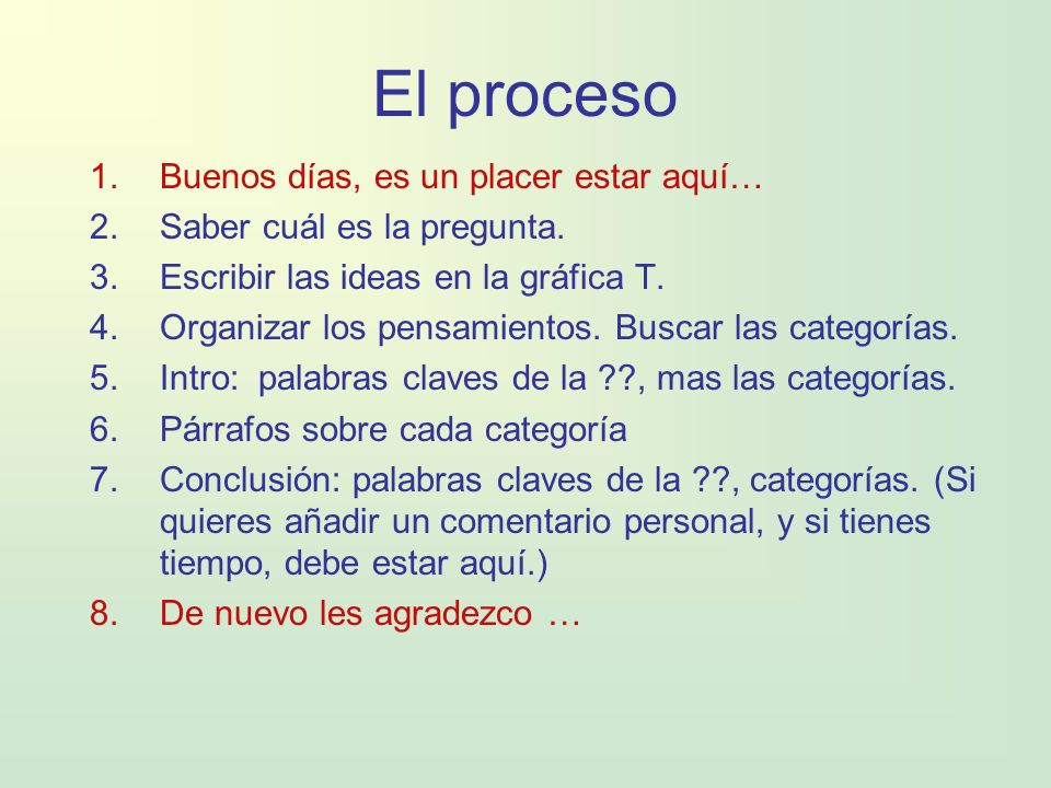 El proceso 1.Buenos días, es un placer estar aquí… 2.Saber cuál es la pregunta. 3.Escribir las ideas en la gráfica T. 4.Organizar los pensamientos. Bu