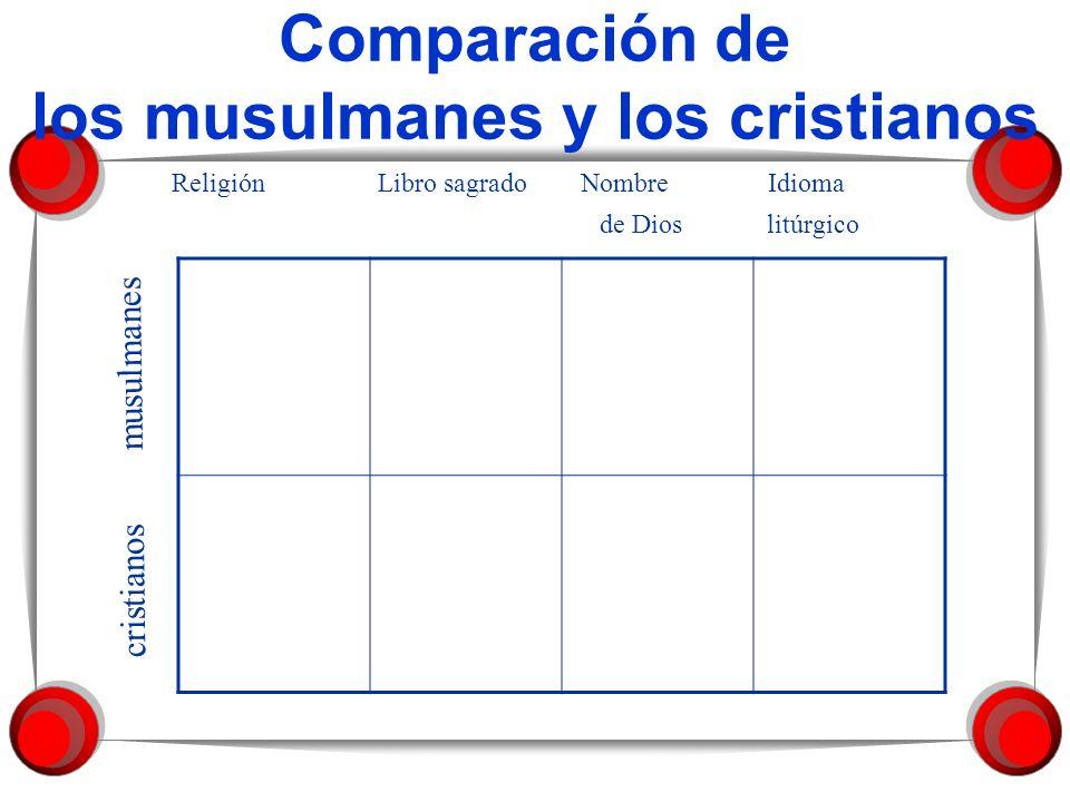 Comparación de los musulmanes y los cristianos cristianos musulmanes Religión Libro sagrado Nombre Idioma de Dios litúrgico