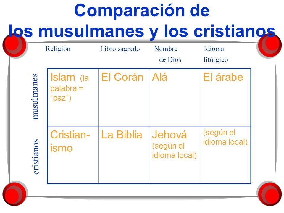 Comparación de los musulmanes y los cristianos cristianos musulmanes Religión Libro sagrado Nombre Idioma de Dios litúrgico Islam (la palabra = paz) E