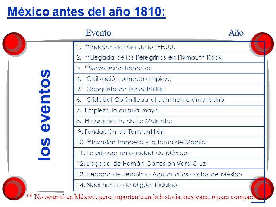 México antes del año 1810: 1. **Independencia de los EE.UU. 2. **Llegada de los Peregrinos en Plymouth Rock 3. **Revolución francesa 4. Civilización o