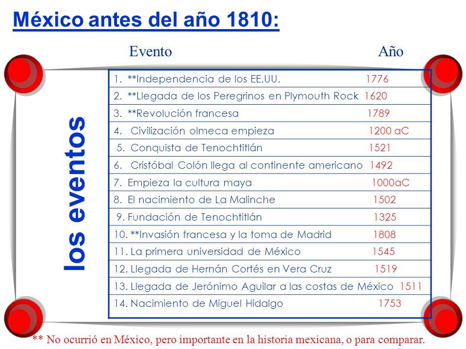 México antes del año 1810: los eventos Evento Año ** No ocurrió en México, pero importante en la historia mexicana, o para comparar. 1. **Independenci