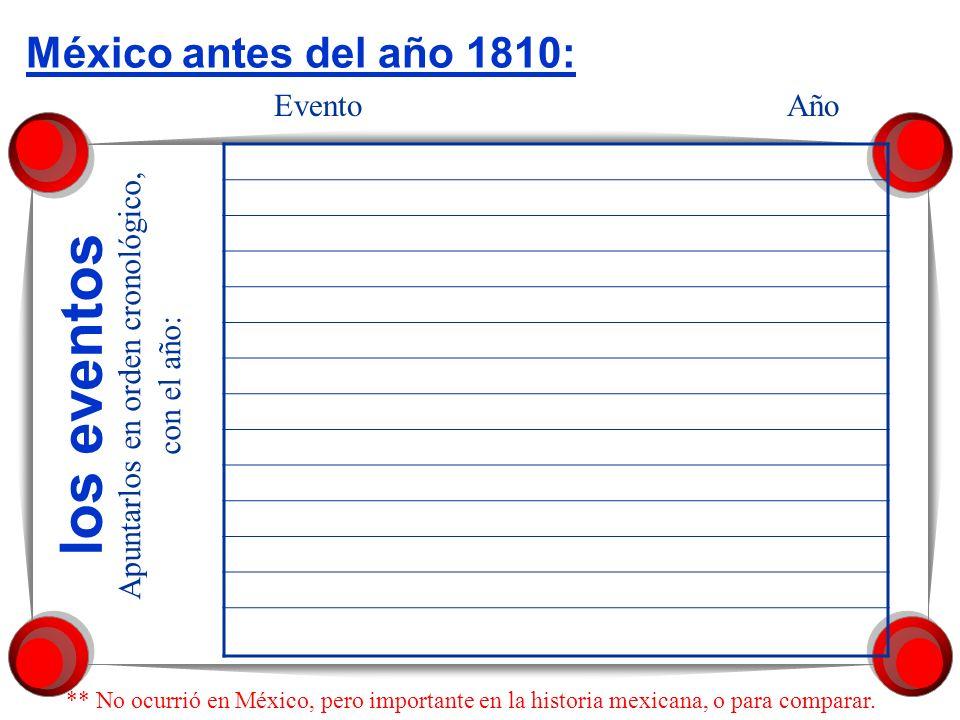 México antes del año 1810: los eventos Evento Año ** No ocurrió en México, pero importante en la historia mexicana, o para comparar. Apuntarlos en ord