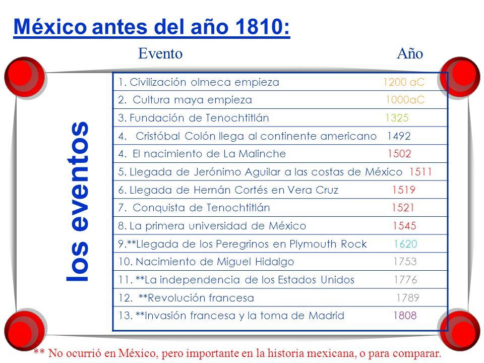 México antes del año 1810: los eventos Evento Año ** No ocurrió en México, pero importante en la historia mexicana, o para comparar. 1. Civilización o