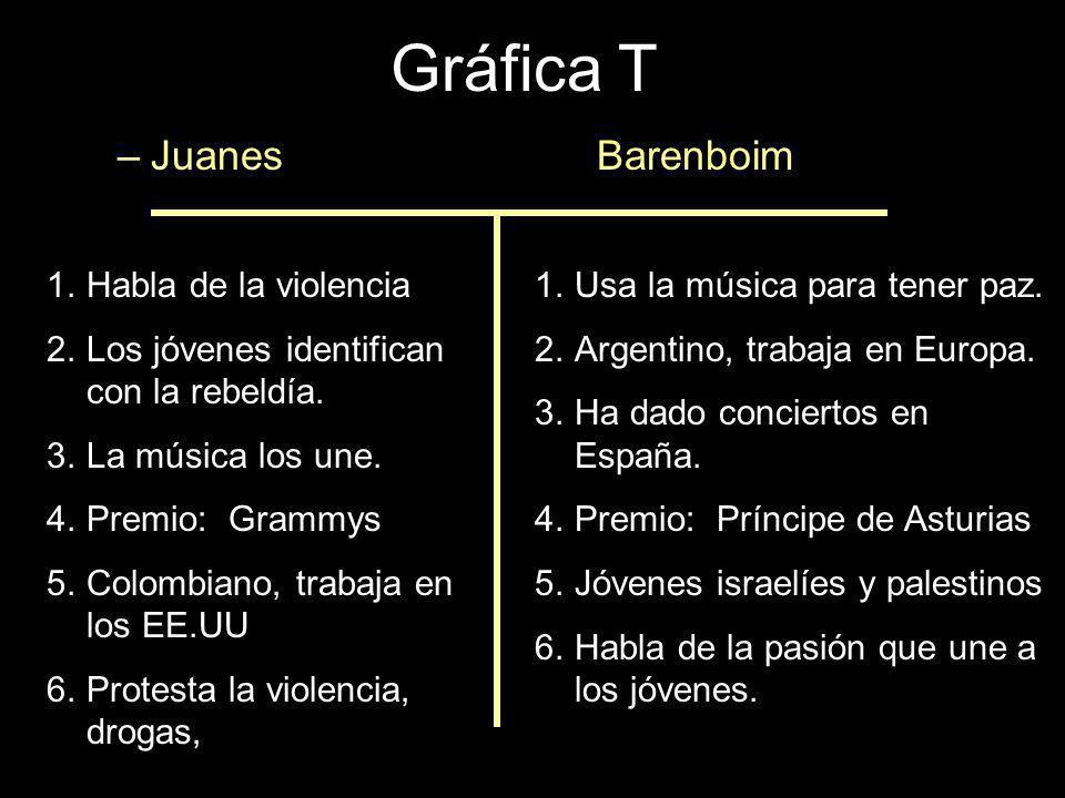 Gráfica T –JuanesBarenboim
