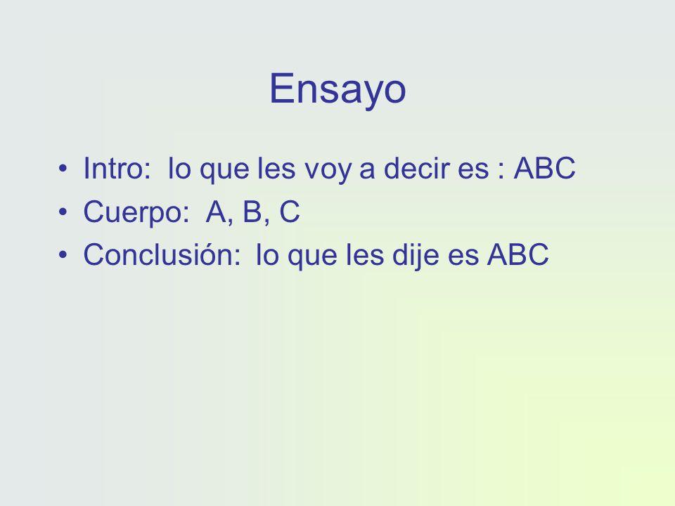 Ensayo Intro: lo que les voy a decir es : ABC Cuerpo: A, B, C Conclusión: lo que les dije es ABC