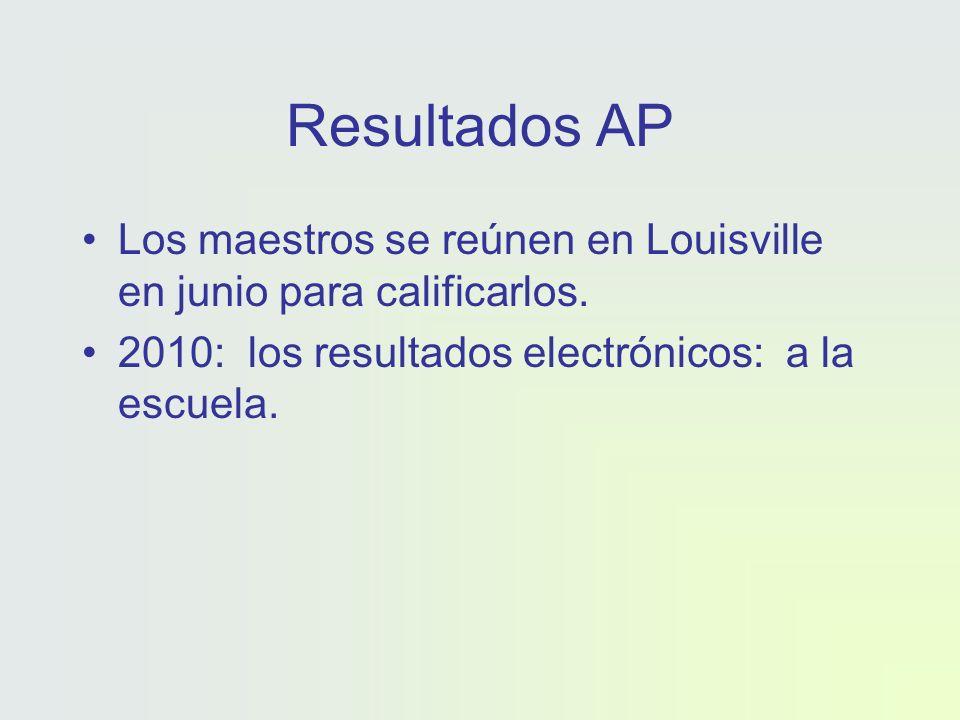 Resultados AP Los maestros se reúnen en Louisville en junio para calificarlos.