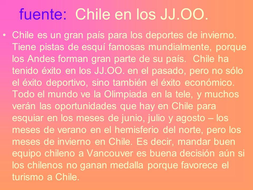 fuente: Chile en los JJ.OO. Chile es un gran país para los deportes de invierno.
