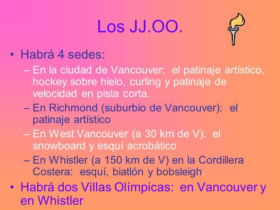 Los JJ.OO.