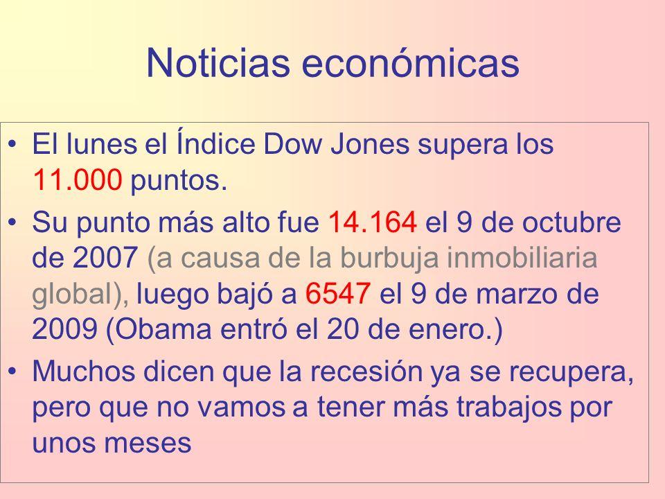 Noticias económicas El lunes el Índice Dow Jones supera los 11.000 puntos.