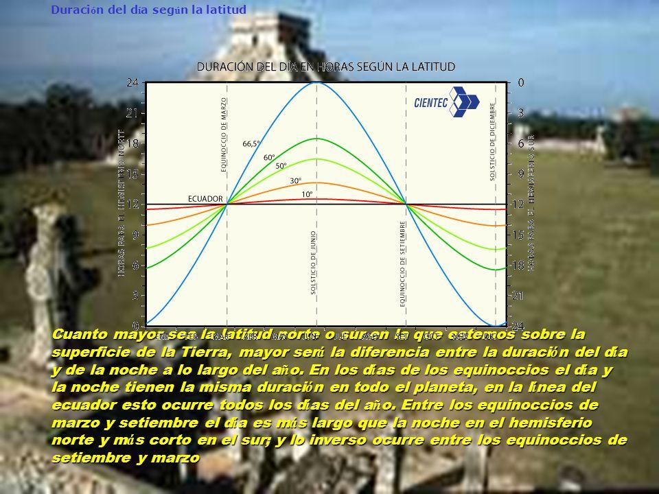 Ni siquiera los mayas pudieron rechazar el grandioso culto al Cristo cósmico, a nuestro señor Quetzalcoatl; Incuestionablemente la religión Nahuatl, l