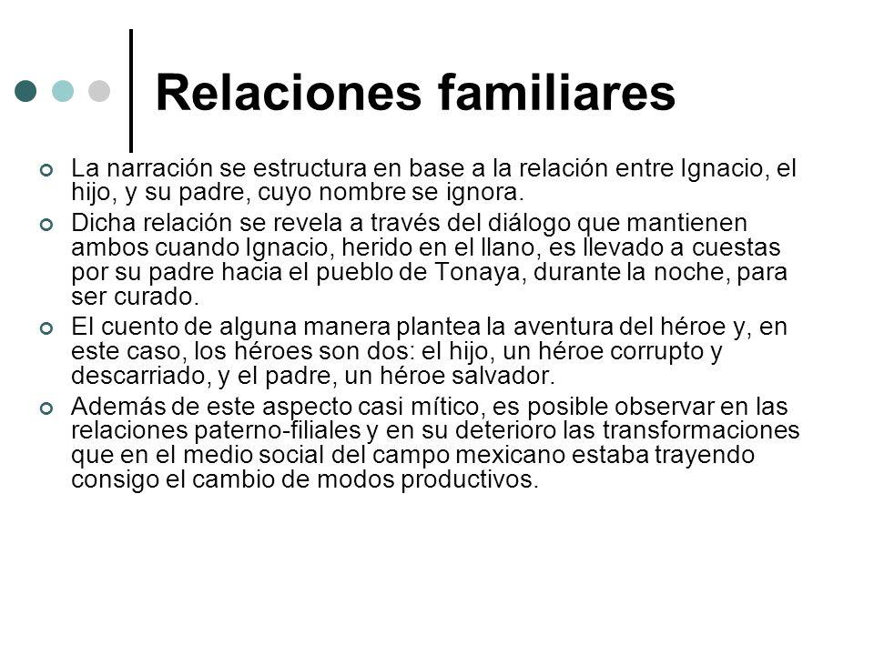 Relaciones familiares La narración se estructura en base a la relación entre Ignacio, el hijo, y su padre, cuyo nombre se ignora. Dicha relación se re