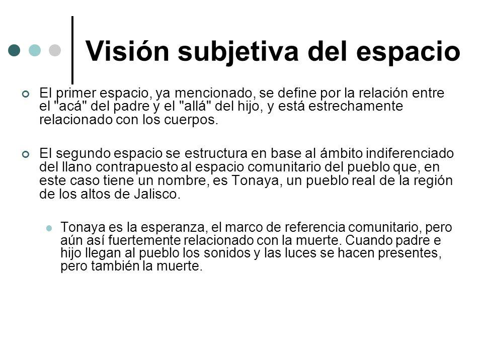 Visión subjetiva del espacio El primer espacio, ya mencionado, se define por la relación entre el