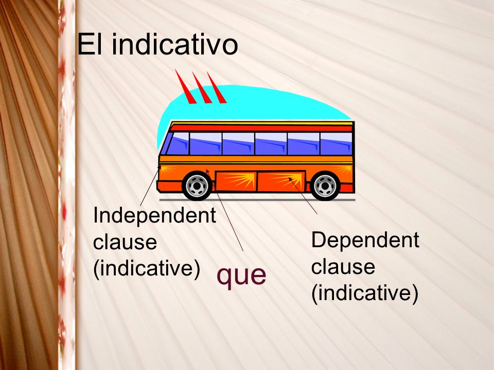 El indicativo Independent clause (indicative) que Dependent clause (indicative)