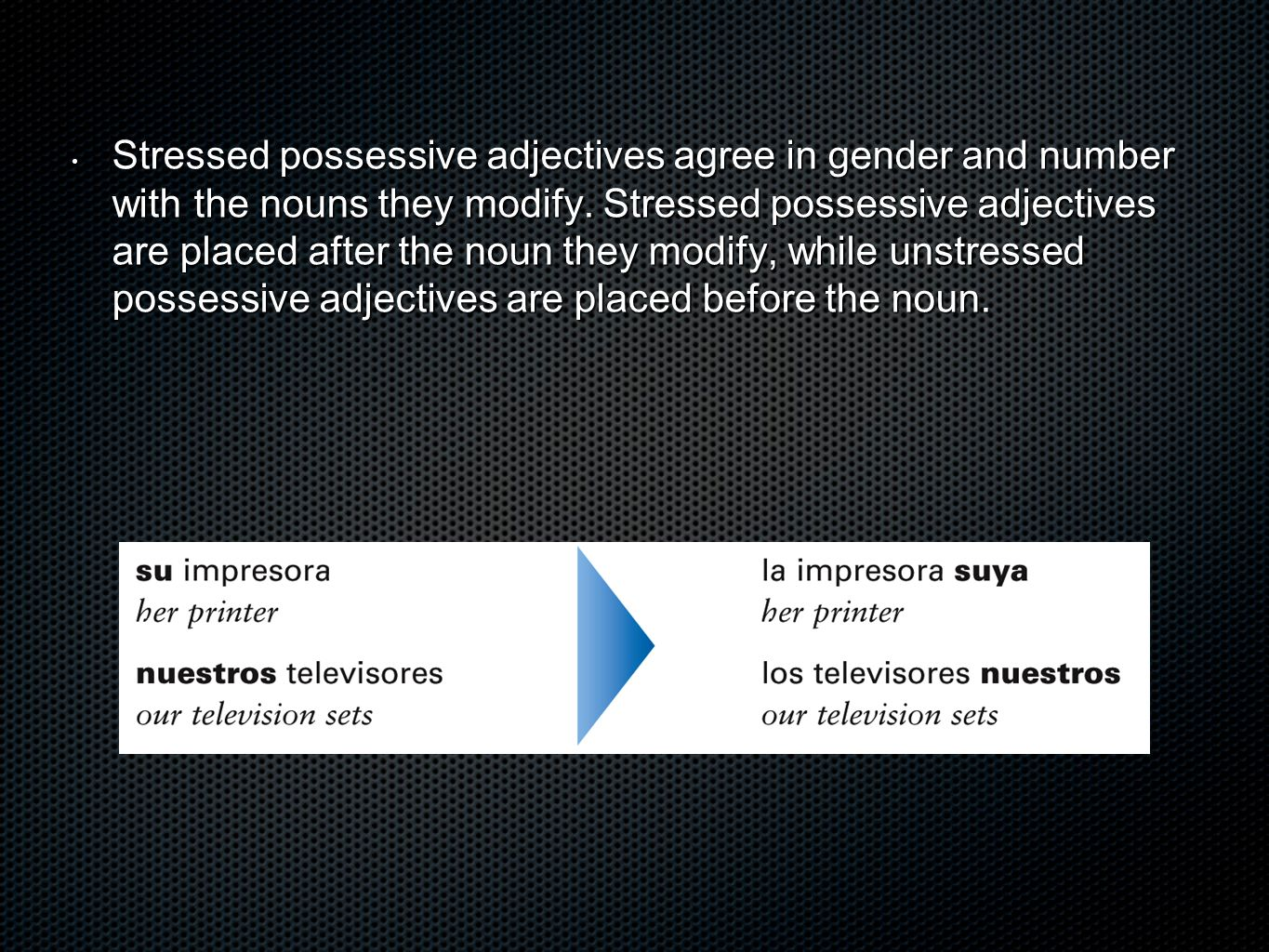 Stressed possessive adjectives agree in gender and number with the nouns they modify. Stressed possessive adjectives are placed after the noun they mo