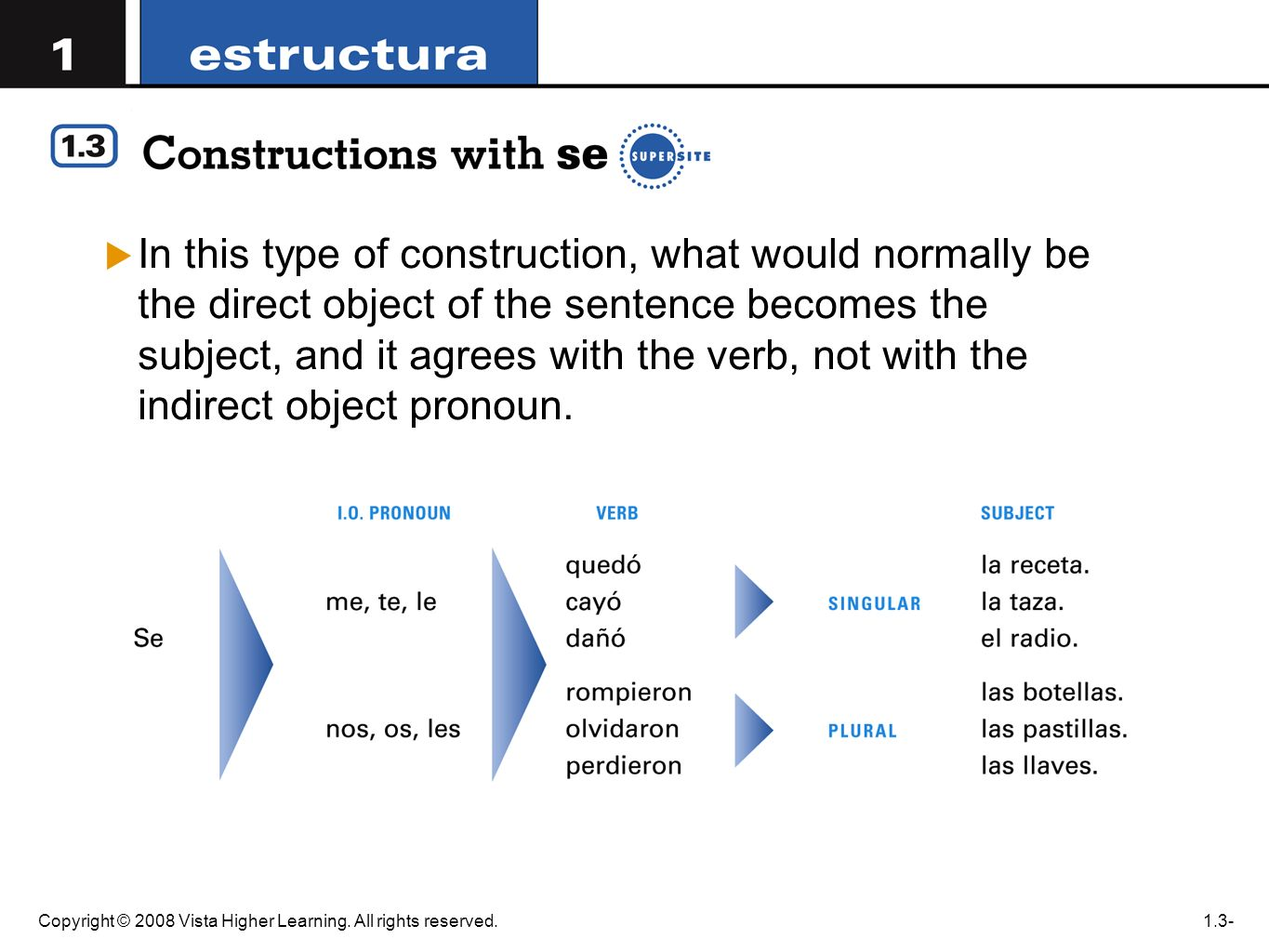 Copyright © 2008 Vista Higher Learning. All rights reserved.1.3- In this type of construction, what would normally be the direct object of the sentenc