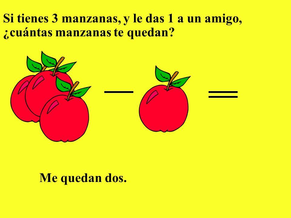 Si tienes 3 manzanas, y le das 1 a un amigo, ¿cuántas manzanas te quedan? Me quedan dos.
