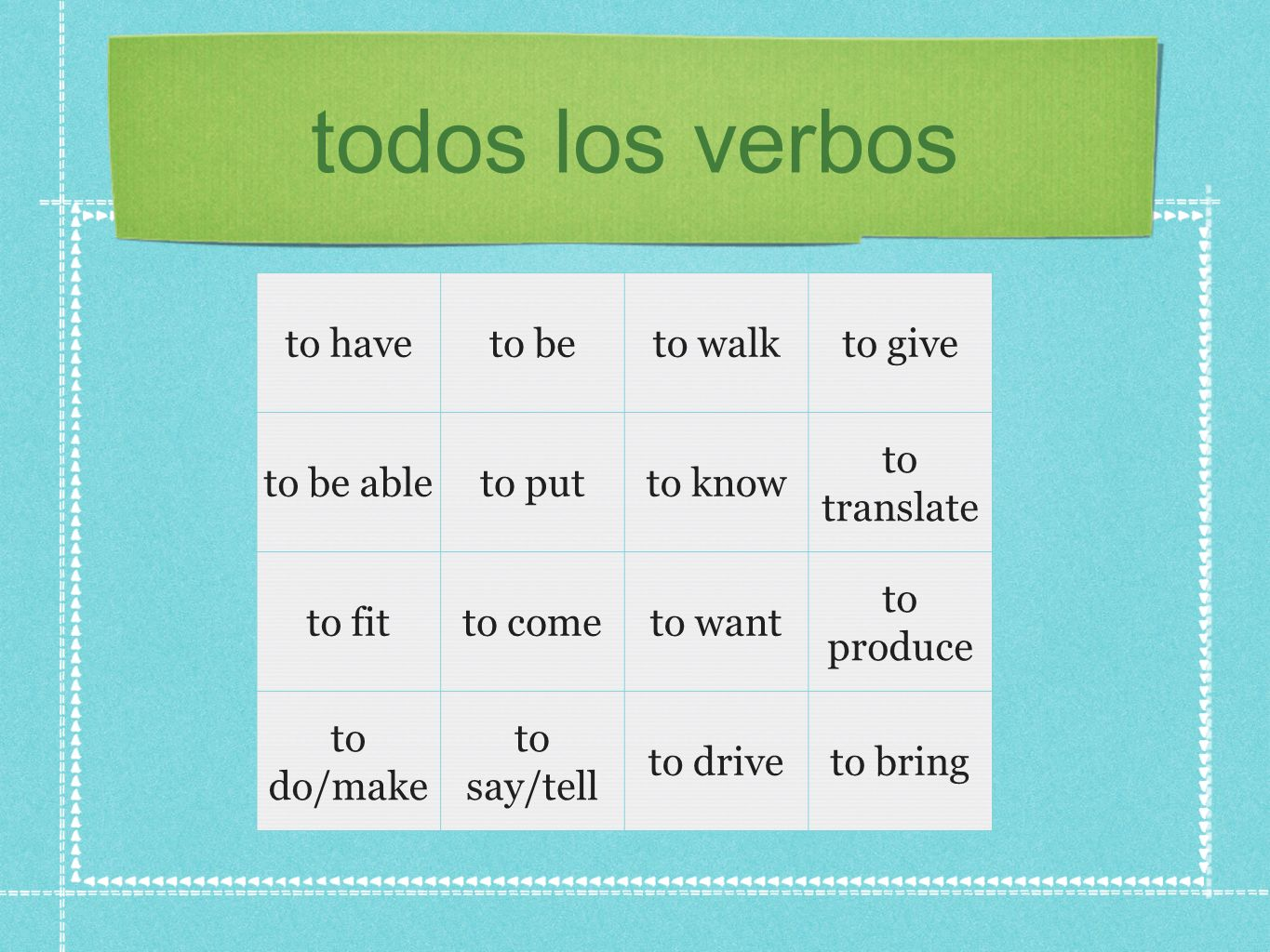 todos los verbos to haveto beto walkto give to be ableto putto know to translate to fitto cometo want to produce to do/make to say/tell to driveto bring