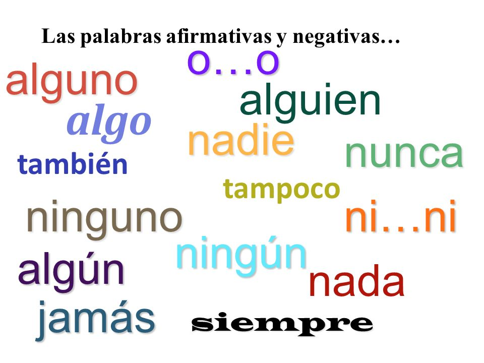 Las palabras afirmativas y negativas… algo nada alguien nadie alguno ninguno algún ningún o…o ni…ni siempre jamás nunca también tampoco