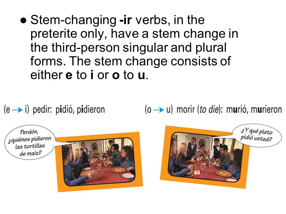 Cambia cada infinitivo al pretérito.1. Yo _____.
