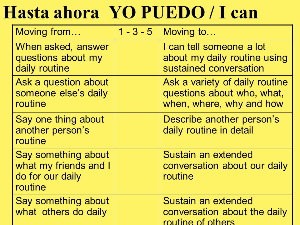 Hasta ahora YO PUEDO / I can Moving from…1 - 3 - 5Moving to… When asked, answer questions about my daily routine I can tell someone a lot about my dai