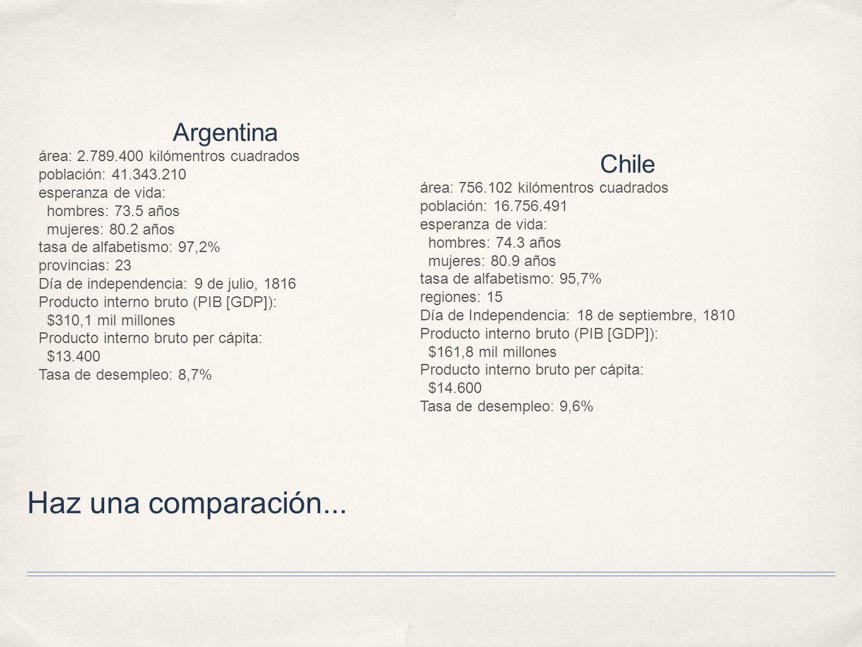 Haz una comparación... Argentina área: 2.789.400 kilómentros cuadrados población: 41.343.210 esperanza de vida: hombres: 73.5 años mujeres: 80.2 años