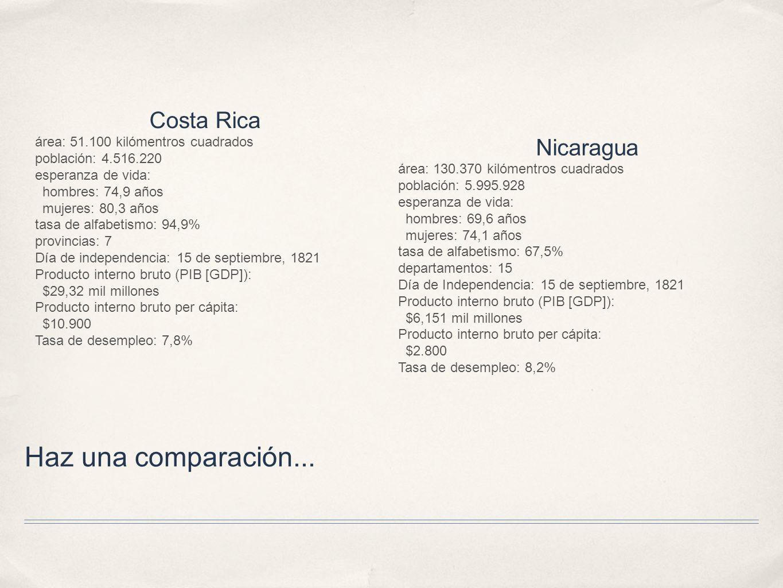 Haz una comparación... Costa Rica área: 51.100 kilómentros cuadrados población: 4.516.220 esperanza de vida: hombres: 74,9 años mujeres: 80,3 años tas