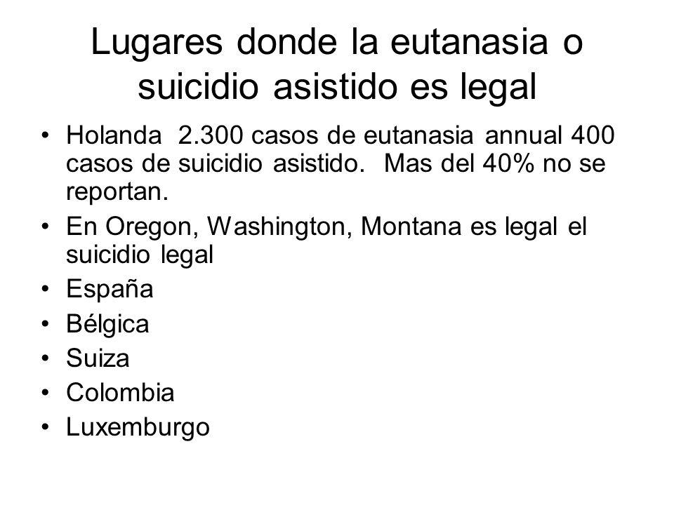 Lugares donde la eutanasia o suicidio asistido es legal Holanda 2.300 casos de eutanasia annual 400 casos de suicidio asistido. Mas del 40% no se repo