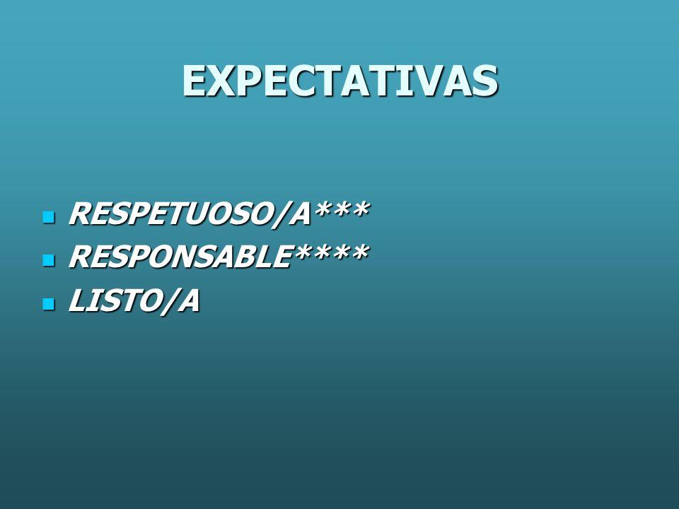 EXPECTATIVAS RESPETUOSO/A*** RESPETUOSO/A*** RESPONSABLE**** RESPONSABLE**** LISTO/A LISTO/A