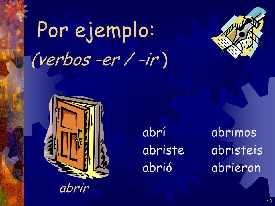 11 volví volviste volvió volvimos volvisteis volvieron Por ejemplo: volver (verbos -er / -ir)