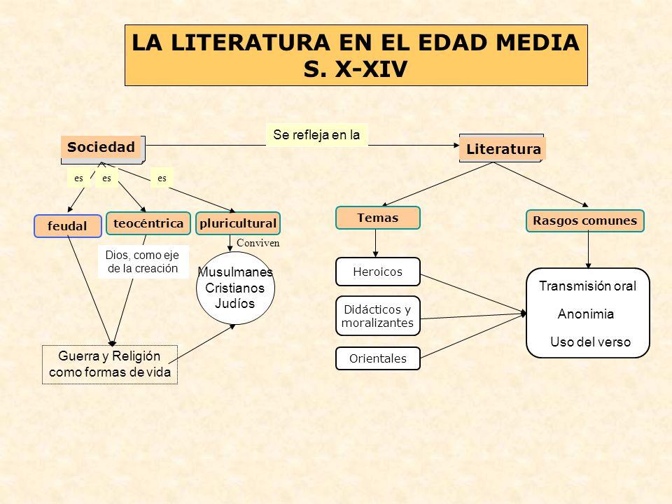 LA LITERATURA EN EL EDAD MEDIA S.