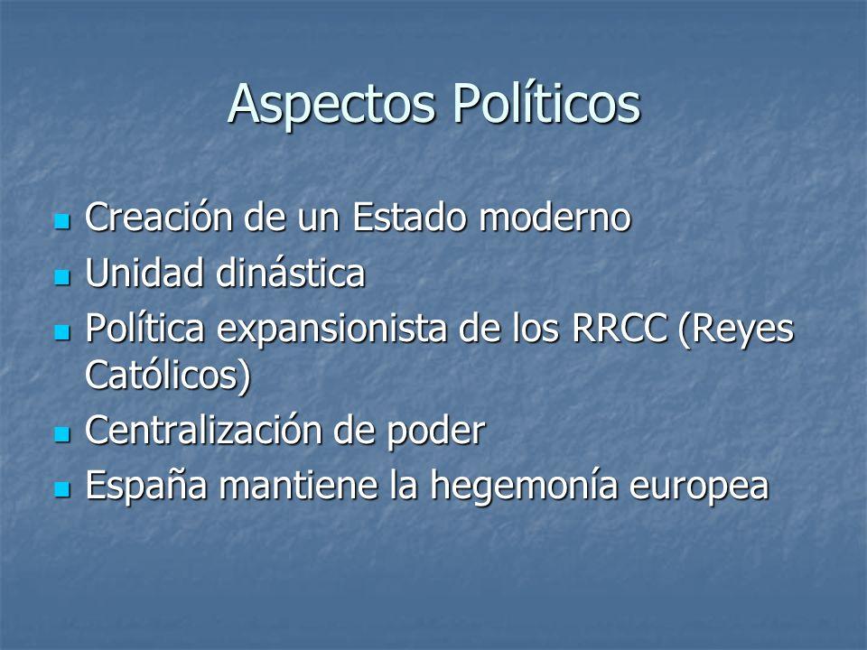 Aspectos Políticos Creación de un Estado moderno Creación de un Estado moderno Unidad dinástica Unidad dinástica Política expansionista de los RRCC (R