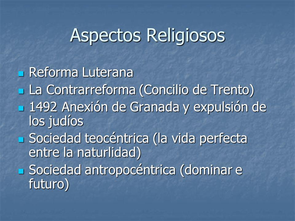 Aspectos Religiosos Reforma Luterana Reforma Luterana La Contrarreforma (Concilio de Trento) La Contrarreforma (Concilio de Trento) 1492 Anexión de Gr
