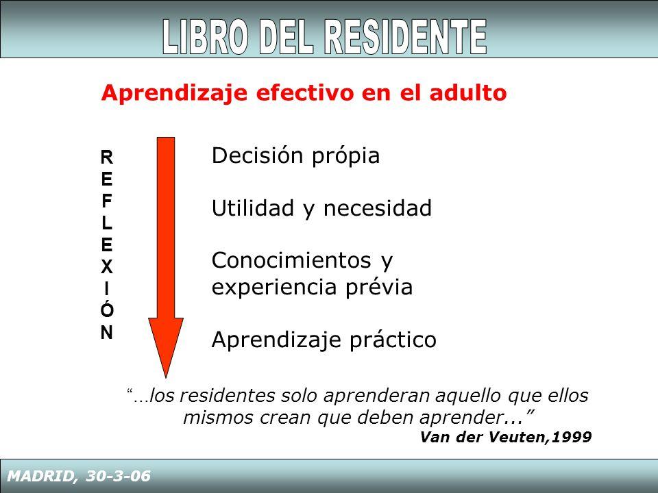 Aprendizaje efectivo en el adulto Decisión própia Utilidad y necesidad Conocimientos y experiencia prévia Aprendizaje práctico REFLEXIÓNREFLEXIÓN... l