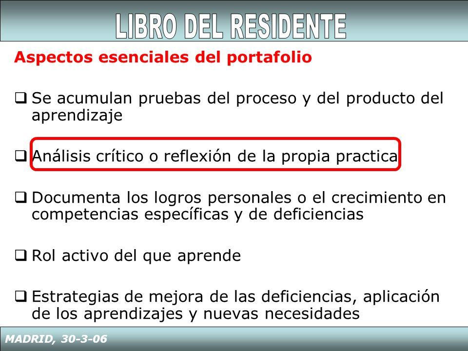 Aspectos esenciales del portafolio Se acumulan pruebas del proceso y del producto del aprendizaje Análisis crítico o reflexión de la propia practica D
