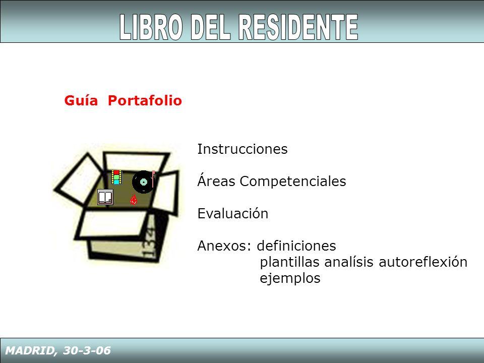 Guía Portafolio Instrucciones Áreas Competenciales Evaluación Anexos: definiciones plantillas analísis autoreflexión ejemplos
