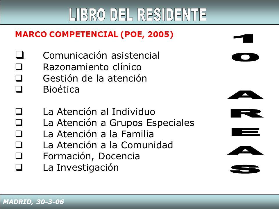 MARCO COMPETENCIAL (POE, 2005) Comunicación asistencial Razonamiento clínico Gestión de la atención Bioética La Atención al Individuo La Atención a Gr