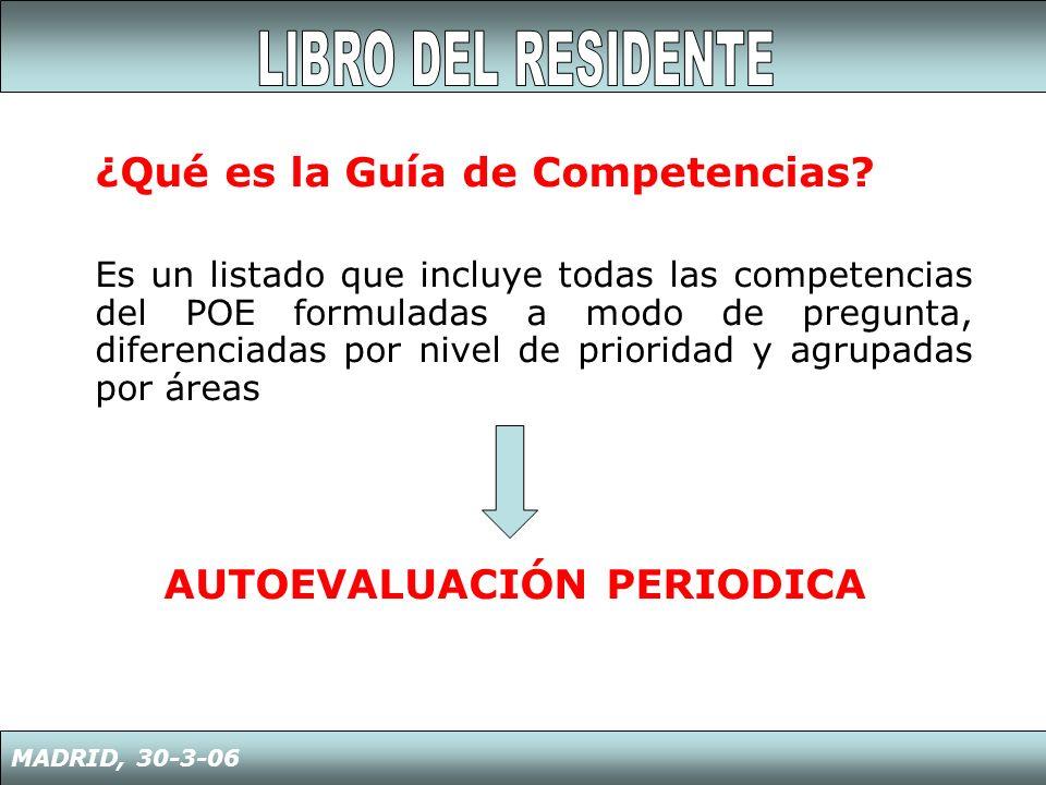 ¿Qué es la Guía de Competencias? Es un listado que incluye todas las competencias del POE formuladas a modo de pregunta, diferenciadas por nivel de pr