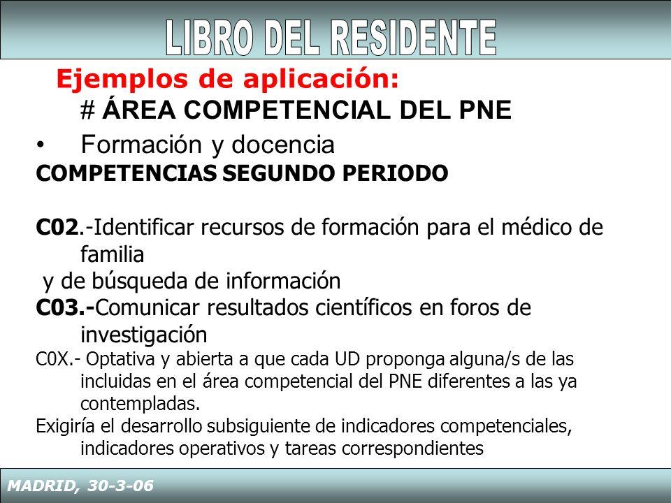 # ÁREA COMPETENCIAL DEL PNE Formación y docencia COMPETENCIAS SEGUNDO PERIODO C02.-Identificar recursos de formación para el médico de familia y de bú