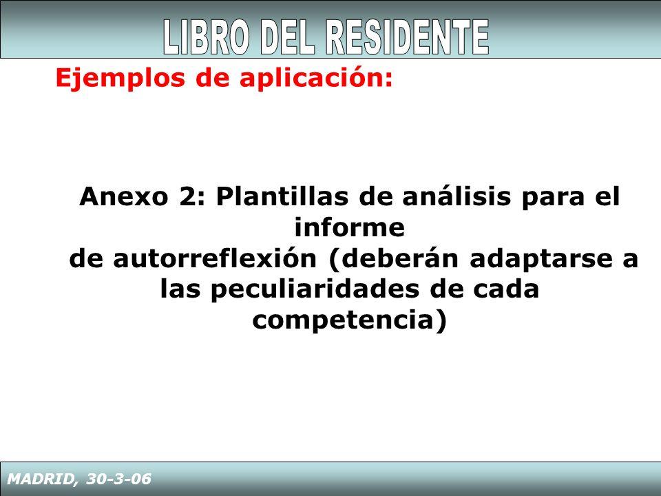 MADRID, 30-3-06 Ejemplos de aplicación: Anexo 2: Plantillas de análisis para el informe de autorreflexión (deberán adaptarse a las peculiaridades de c