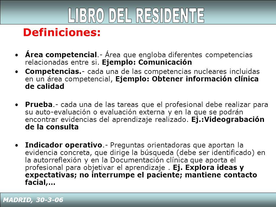 MADRID, 30-3-06 Ejemplos de aplicación: Anexo 2: Plantillas de análisis para el informe de autorreflexión (deberán adaptarse a las peculiaridades de cada competencia)